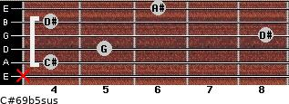 C#6/9b5sus for guitar on frets x, 4, 5, 8, 4, 6