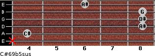 C#6/9b5sus for guitar on frets x, 4, 8, 8, 8, 6