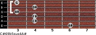 C#6/9b5sus4/A# for guitar on frets 6, 4, 4, 3, 4, 3