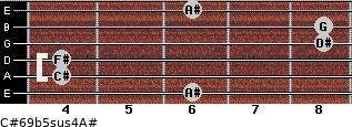 C#6/9b5sus4/A# for guitar on frets 6, 4, 4, 8, 8, 6