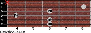 C#6/9b5sus4/A# for guitar on frets 6, 6, 4, 6, 8, x