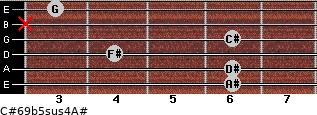 C#6/9b5sus4/A# for guitar on frets 6, 6, 4, 6, x, 3