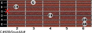 C#6/9b5sus4/A# for guitar on frets 6, 6, 4, x, 2, 3