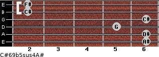 C#6/9b5sus4/A# for guitar on frets 6, 6, 5, 6, 2, 2