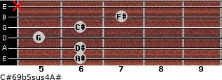 C#6/9b5sus4/A# for guitar on frets 6, 6, 5, 6, 7, x