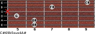 C#6/9b5sus4/A# for guitar on frets 6, 6, 5, x, 7, 9