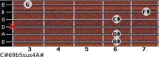 C#6/9b5sus4/A# for guitar on frets 6, 6, x, 6, 7, 3
