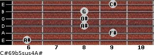 C#6/9b5sus4/A# for guitar on frets 6, 9, 8, 8, 8, 9