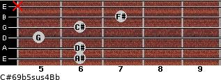 C#6/9b5sus4/Bb for guitar on frets 6, 6, 5, 6, 7, x