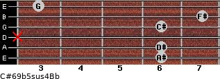 C#6/9b5sus4/Bb for guitar on frets 6, 6, x, 6, 7, 3