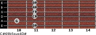 C#6/9b5sus4/D# for guitar on frets 11, 10, 11, 11, 11, 11