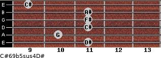 C#6/9b5sus4/D# for guitar on frets 11, 10, 11, 11, 11, 9
