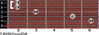 C#6/9b5sus4/D# for guitar on frets x, 6, 5, 3, 2, 2