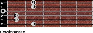 C#6/9b5sus4/F# for guitar on frets 2, 1, 1, 0, 2, 2
