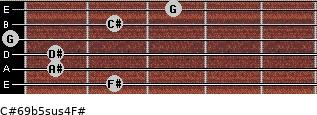 C#6/9b5sus4/F# for guitar on frets 2, 1, 1, 0, 2, 3