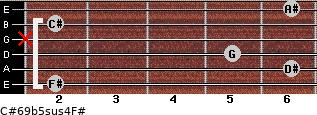 C#6/9b5sus4/F# for guitar on frets 2, 6, 5, x, 2, 6