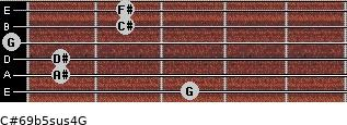 C#6/9b5sus4/G for guitar on frets 3, 1, 1, 0, 2, 2
