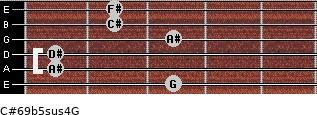 C#6/9b5sus4/G for guitar on frets 3, 1, 1, 3, 2, 2