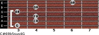C#6/9b5sus4/G for guitar on frets 3, 4, 4, 3, 4, 6