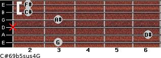 C#6/9b5sus4/G for guitar on frets 3, 6, x, 3, 2, 2