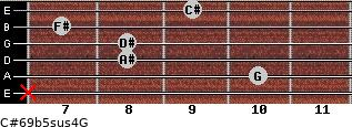 C#6/9b5sus4/G for guitar on frets x, 10, 8, 8, 7, 9