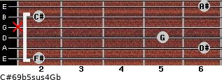 C#6/9b5sus4/Gb for guitar on frets 2, 6, 5, x, 2, 6