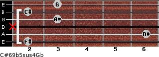 C#6/9b5sus4/Gb for guitar on frets 2, 6, x, 3, 2, 3