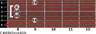 C#6/9b5sus4/Gb for guitar on frets x, 9, 8, 8, 8, 9