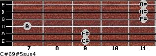 C#6/9#5sus4 for guitar on frets 9, 9, 7, 11, 11, 11