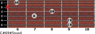 C#6/9#5sus4 for guitar on frets 9, 9, 7, 8, x, 6