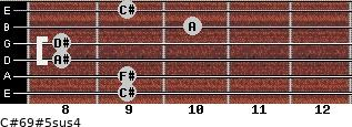 C#6/9#5sus4 for guitar on frets 9, 9, 8, 8, 10, 9
