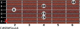 C#6/9#5sus4 for guitar on frets x, 4, 4, 2, 4, 6