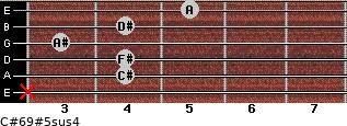 C#6/9#5sus4 for guitar on frets x, 4, 4, 3, 4, 5