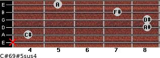 C#6/9#5sus4 for guitar on frets x, 4, 8, 8, 7, 5