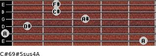 C#6/9#5sus4/A for guitar on frets 5, 0, 1, 3, 2, 2