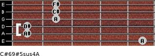 C#6/9#5sus4/A for guitar on frets 5, 1, 1, 2, 2, 2