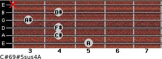 C#6/9#5sus4/A for guitar on frets 5, 4, 4, 3, 4, x