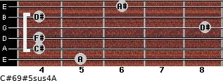 C#6/9#5sus4/A for guitar on frets 5, 4, 4, 8, 4, 6