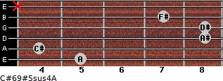 C#6/9#5sus4/A for guitar on frets 5, 4, 8, 8, 7, x