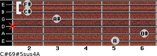C#6/9#5sus4/A for guitar on frets 5, 6, x, 3, 2, 2