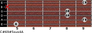 C#6/9#5sus4/A for guitar on frets 5, 9, 8, 8, x, 9