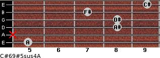 C#6/9#5sus4/A for guitar on frets 5, x, 8, 8, 7, 9
