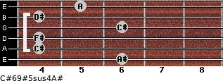 C#6/9#5sus4/A# for guitar on frets 6, 4, 4, 6, 4, 5