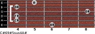C#6/9#5sus4/A# for guitar on frets 6, 4, 4, 8, 4, 5