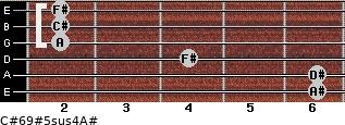 C#6/9#5sus4/A# for guitar on frets 6, 6, 4, 2, 2, 2