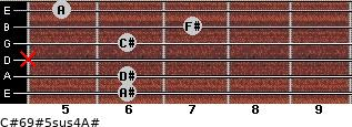 C#6/9#5sus4/A# for guitar on frets 6, 6, x, 6, 7, 5