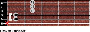 C#6/9#5sus4/A# for guitar on frets x, 1, 1, 2, 2, 2