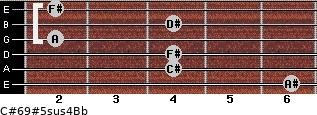 C#6/9#5sus4/Bb for guitar on frets 6, 4, 4, 2, 4, 2