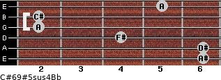 C#6/9#5sus4/Bb for guitar on frets 6, 6, 4, 2, 2, 5