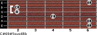 C#6/9#5sus4/Bb for guitar on frets 6, 6, 4, 2, 2, 6